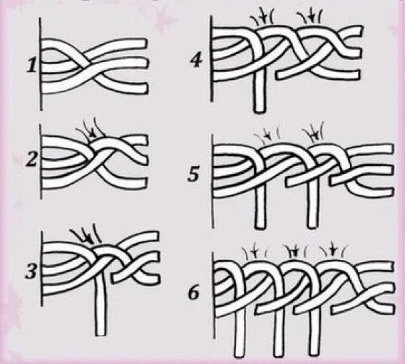 Косы на длинные волосы схемы