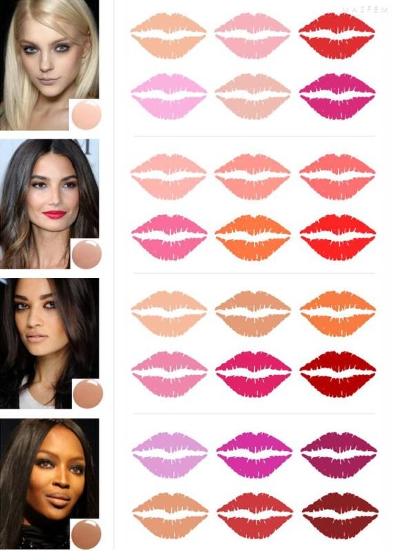повседневный макияж губ