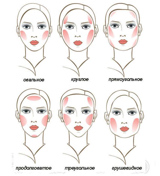 как наносить румяна для естественного макияжа